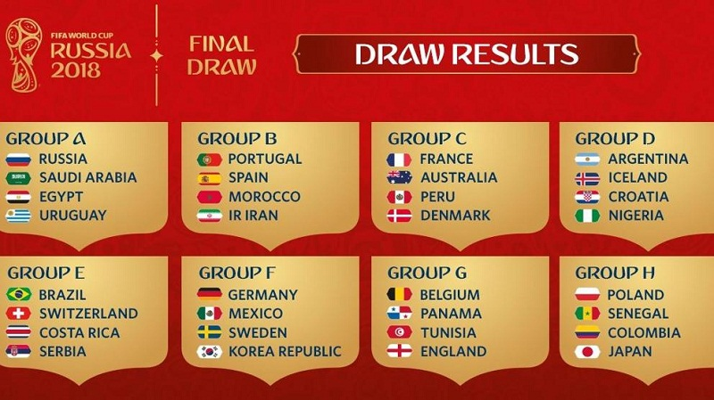 Esta será la vigésima primera edición de la Copa Mundial de Fútbol, siendo la primera vez que un país de Europa Oriental organiza el campeonato