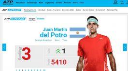 Argentino Del Potro es tercero en el ranking mundial de tenis